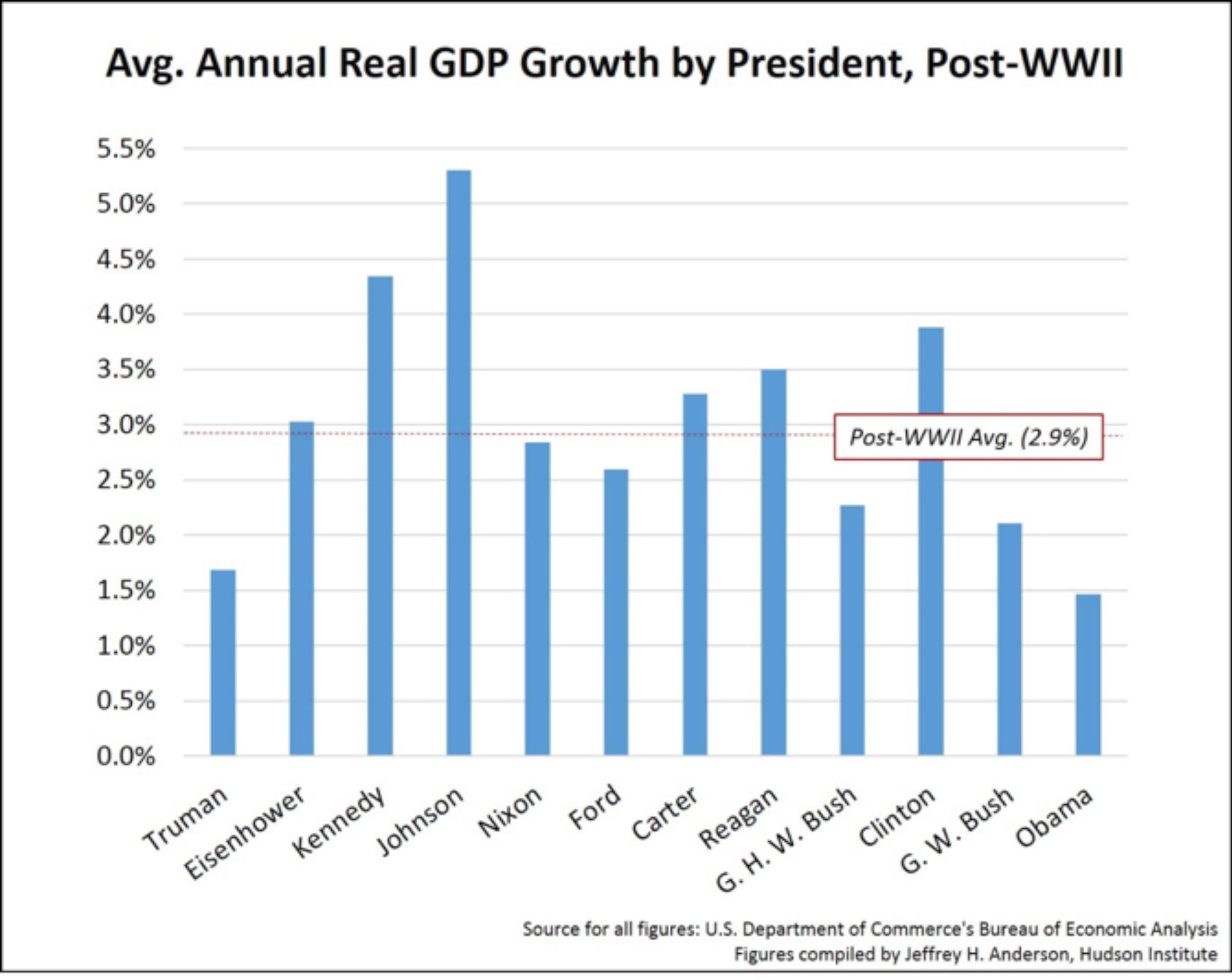 annual-gdp-graph