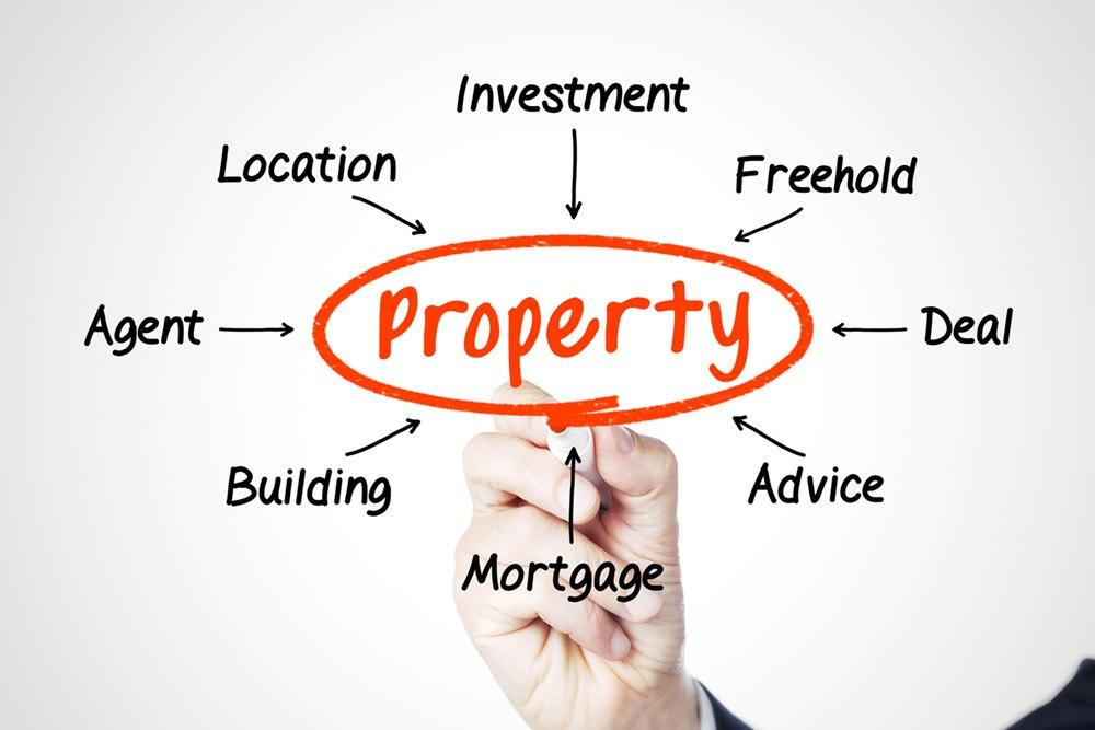 Property Strategy