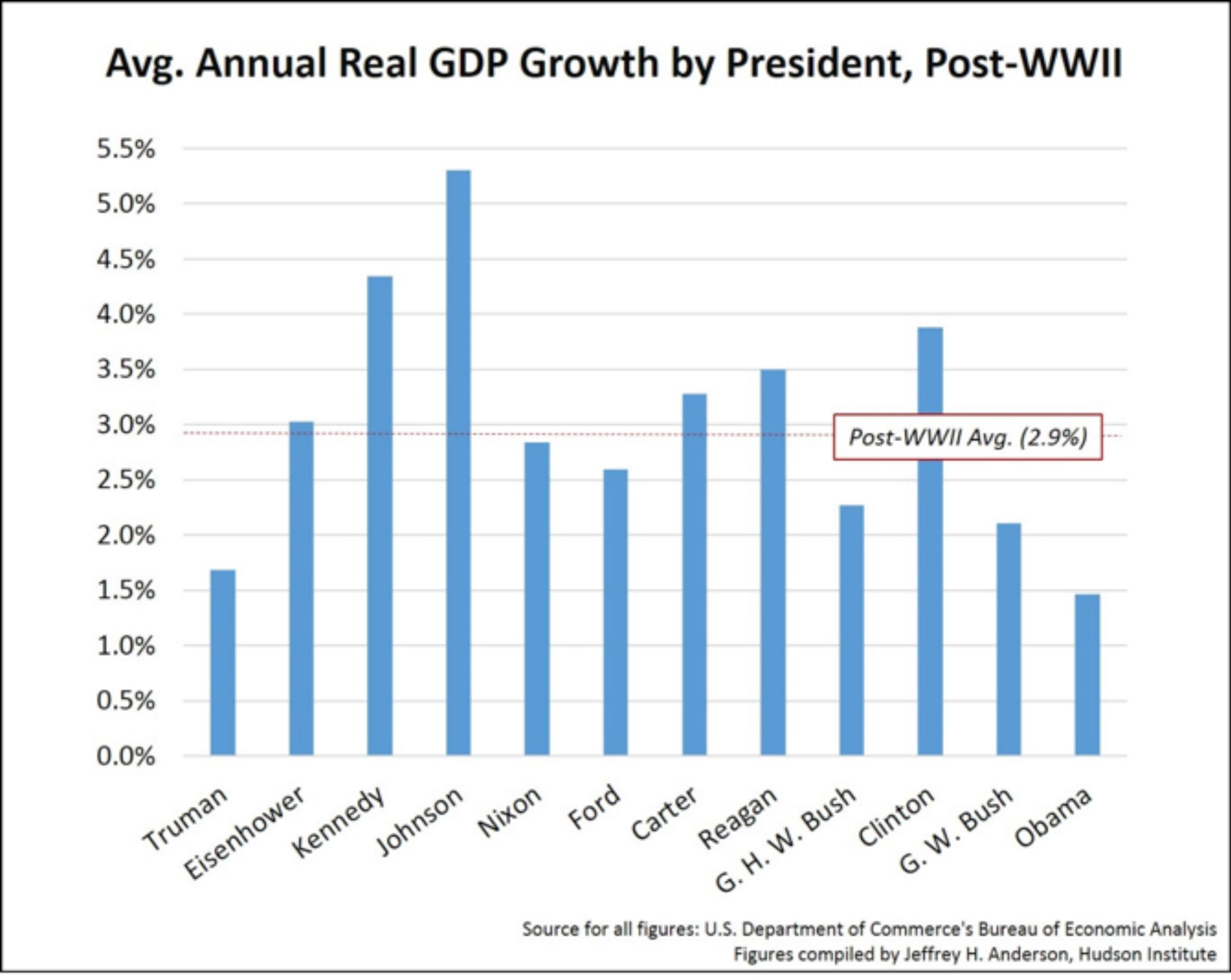 annual-gdp-graph